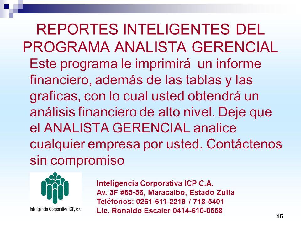 REPORTES INTELIGENTES DEL PROGRAMA ANALISTA GERENCIAL