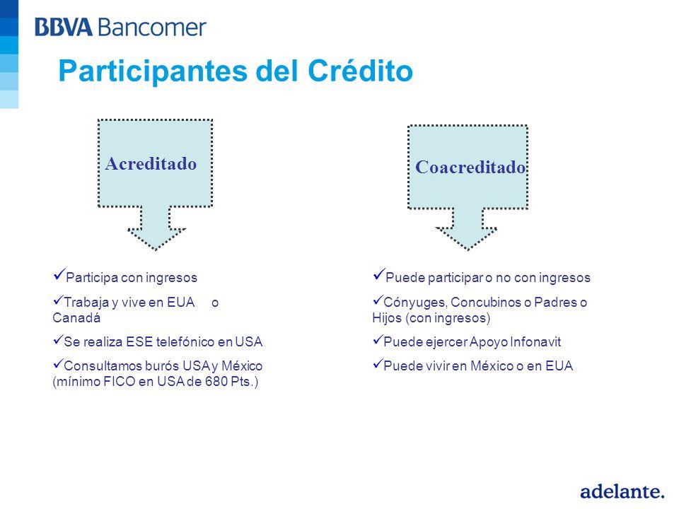 Participantes del Crédito