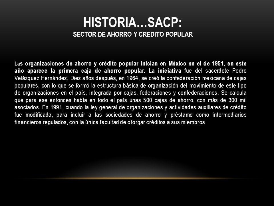 HISTORIA…SACP: SECTOR DE AHORRO Y CREDITO POPULAR