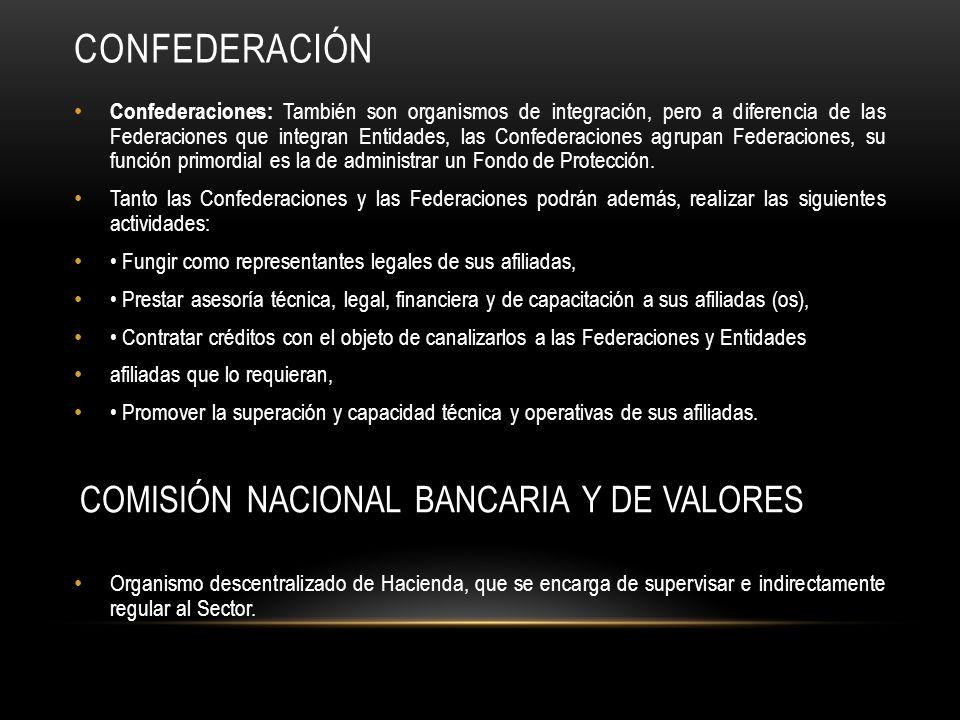 Confederación COMISIÓN NACIONAL BANCARIA Y DE VALORES