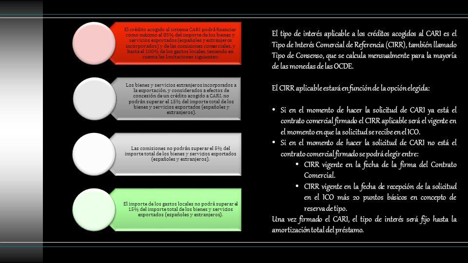 El CIRR aplicable estará en función de la opción elegida: