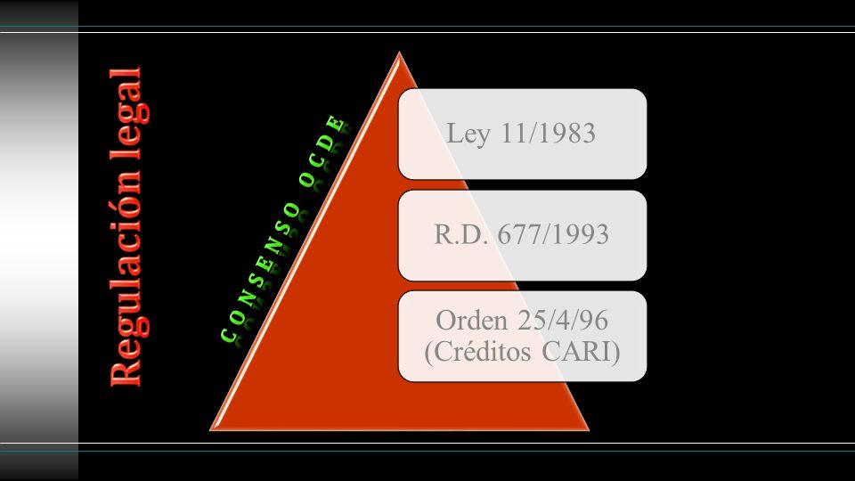 Orden 25/4/96 (Créditos CARI)