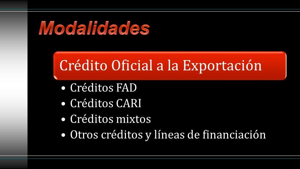 Modalidades Crédito Oficial a la Exportación Créditos FAD