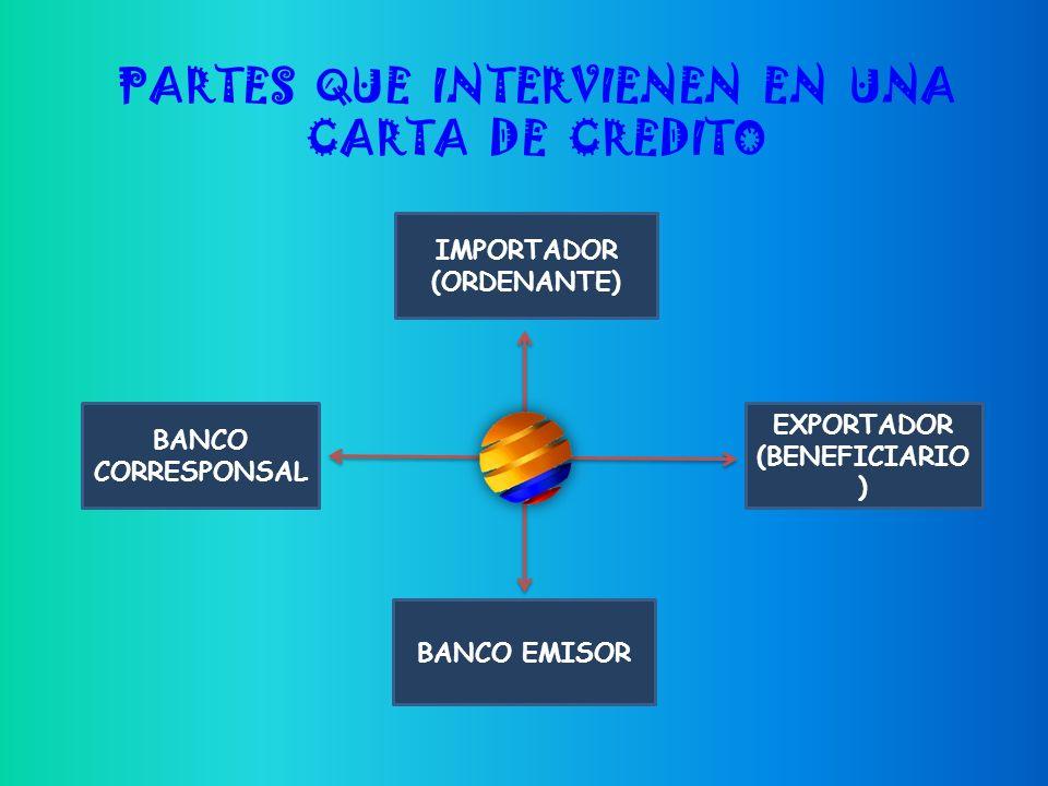 PARTES QUE INTERVIENEN EN UNA CARTA DE CREDITO