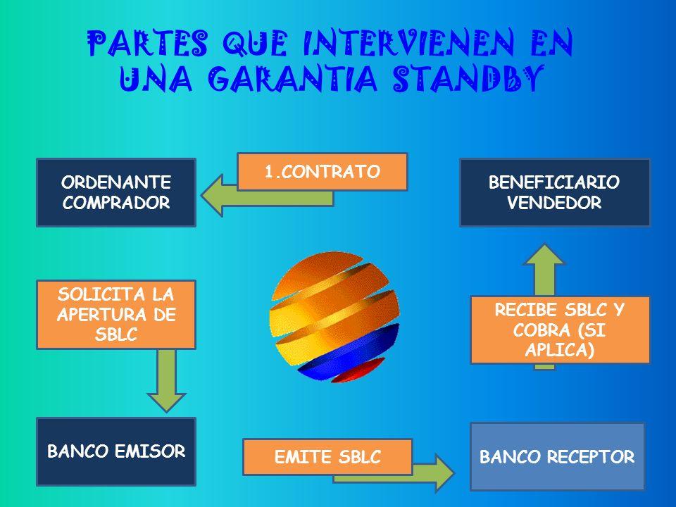PARTES QUE INTERVIENEN EN UNA GARANTIA STANDBY