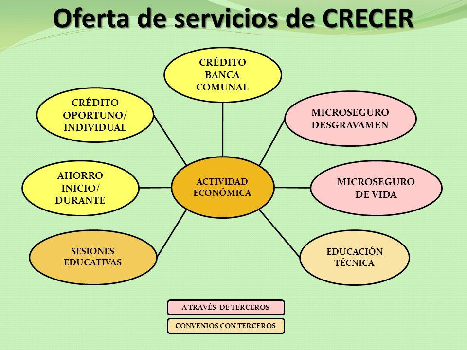 Oferta de servicios de CRECER