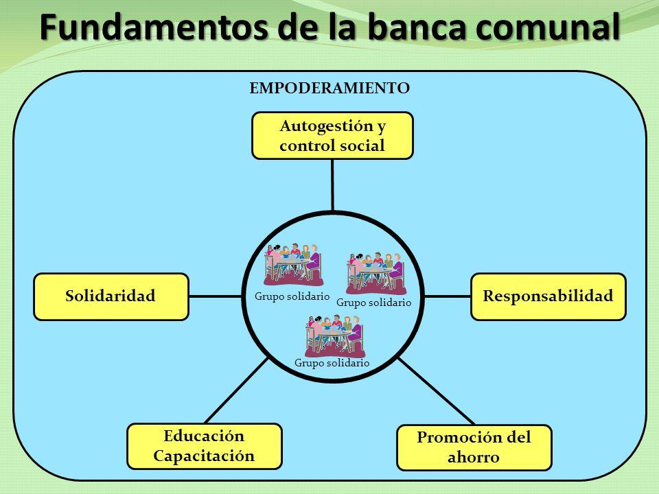 Fundamentos de la banca comunal