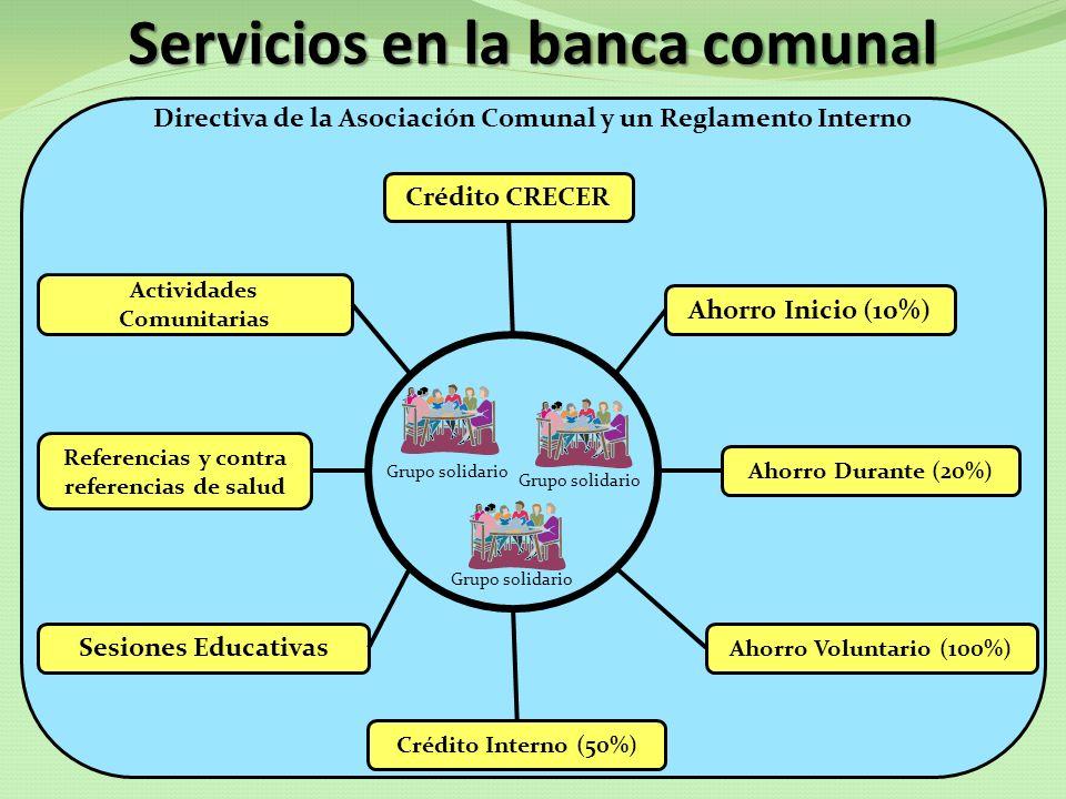 Servicios en la banca comunal