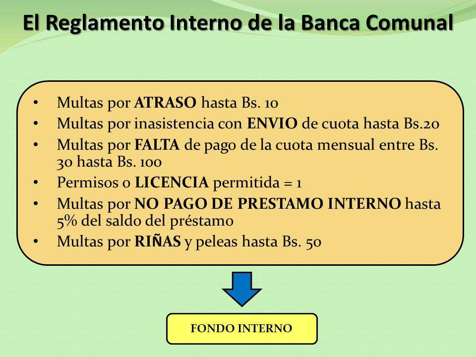 El Reglamento Interno de la Banca Comunal