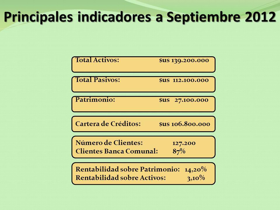 Principales indicadores a Septiembre 2012