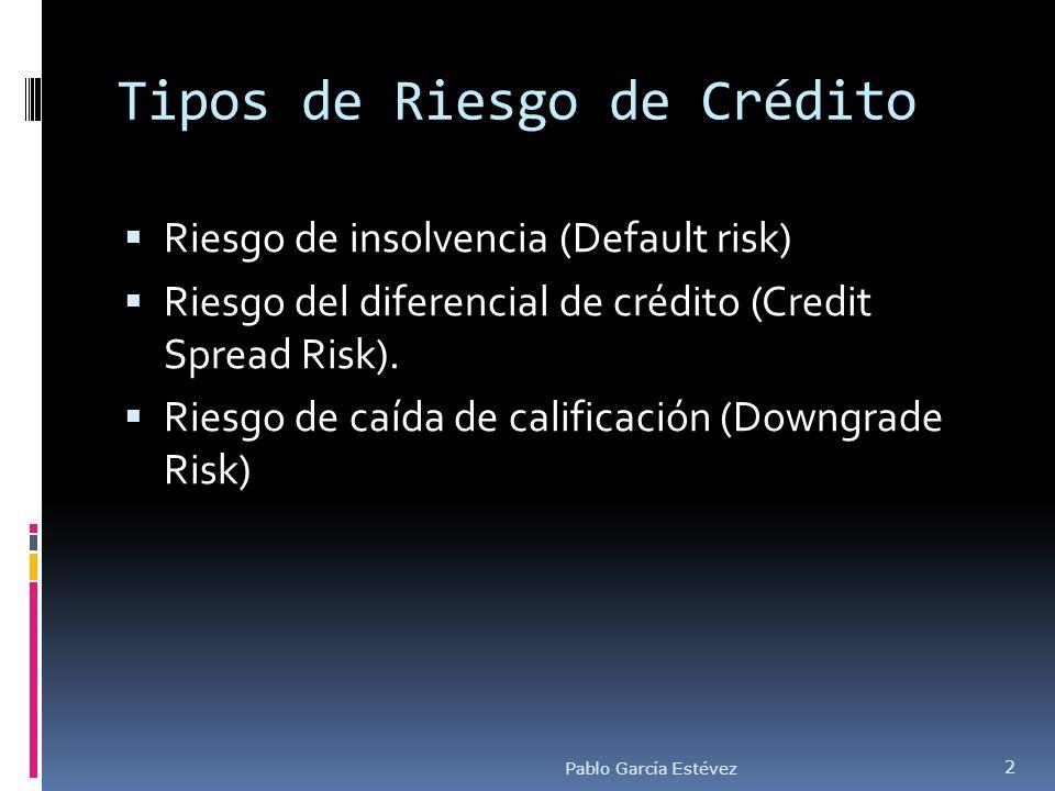 Tipos de Riesgo de Crédito