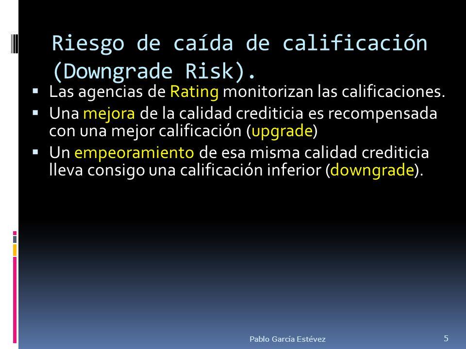 Riesgo de caída de calificación (Downgrade Risk).