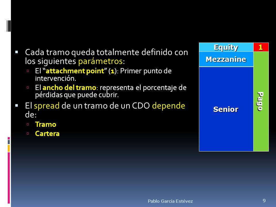 Cada tramo queda totalmente definido con los siguientes parámetros: