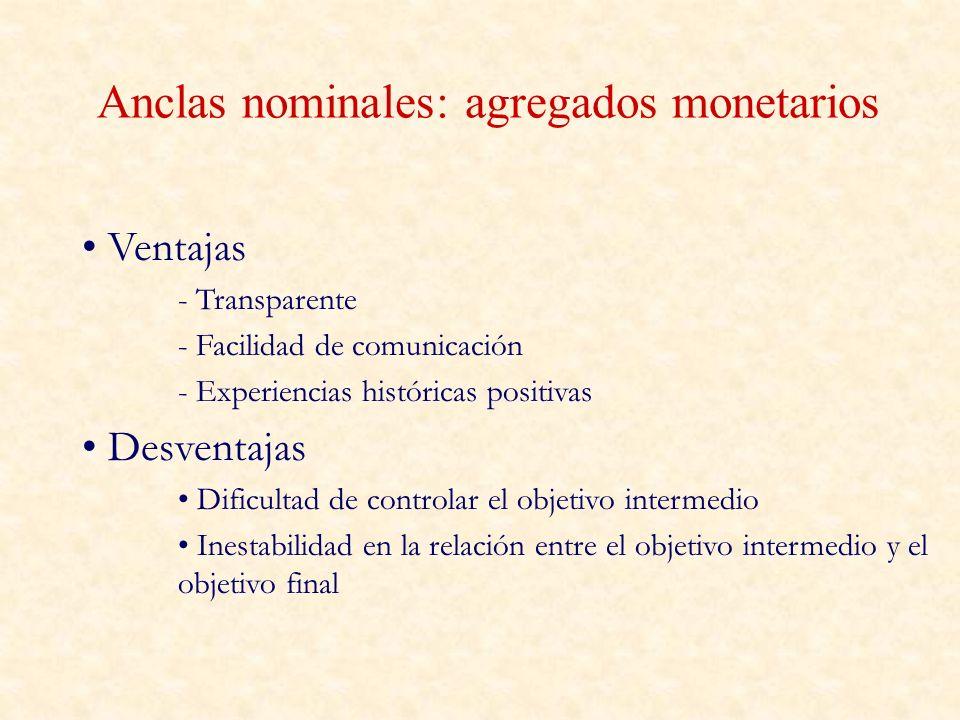 Anclas nominales: agregados monetarios
