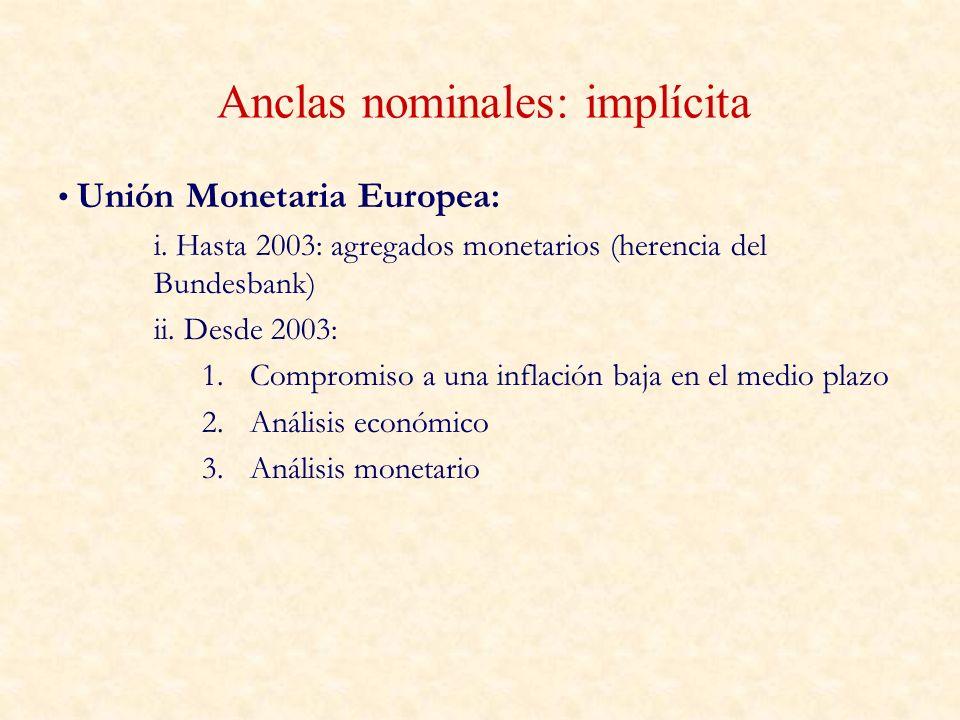 Anclas nominales: implícita