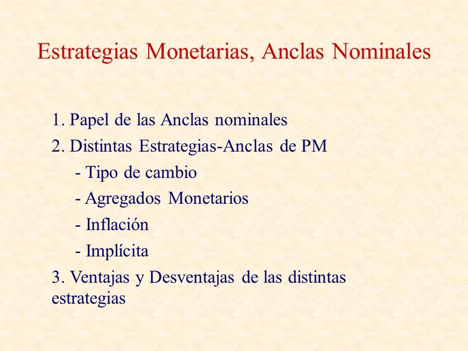 Estrategias Monetarias, Anclas Nominales