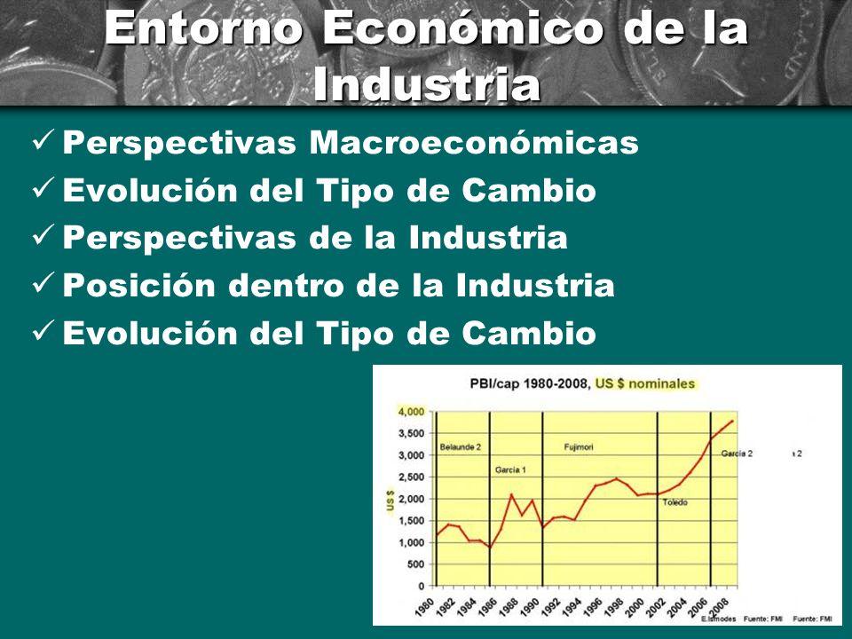 Entorno Económico de la Industria