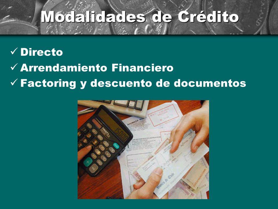 Modalidades de Crédito