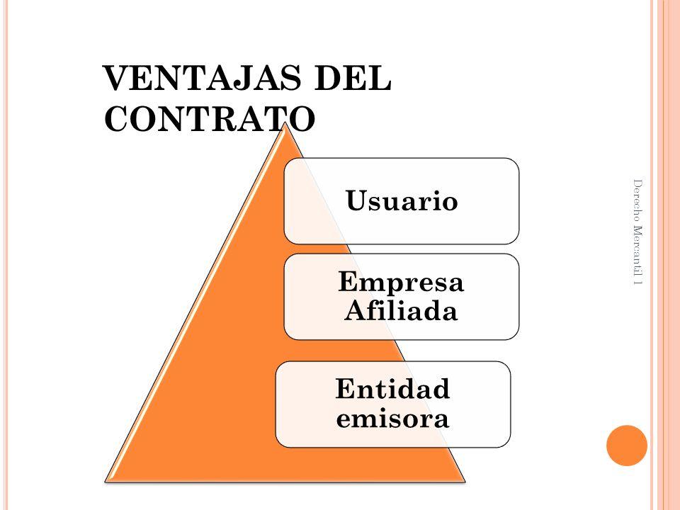 VENTAJAS DEL CONTRATO Derecho Mercantil 1 Usuario Empresa Afiliada
