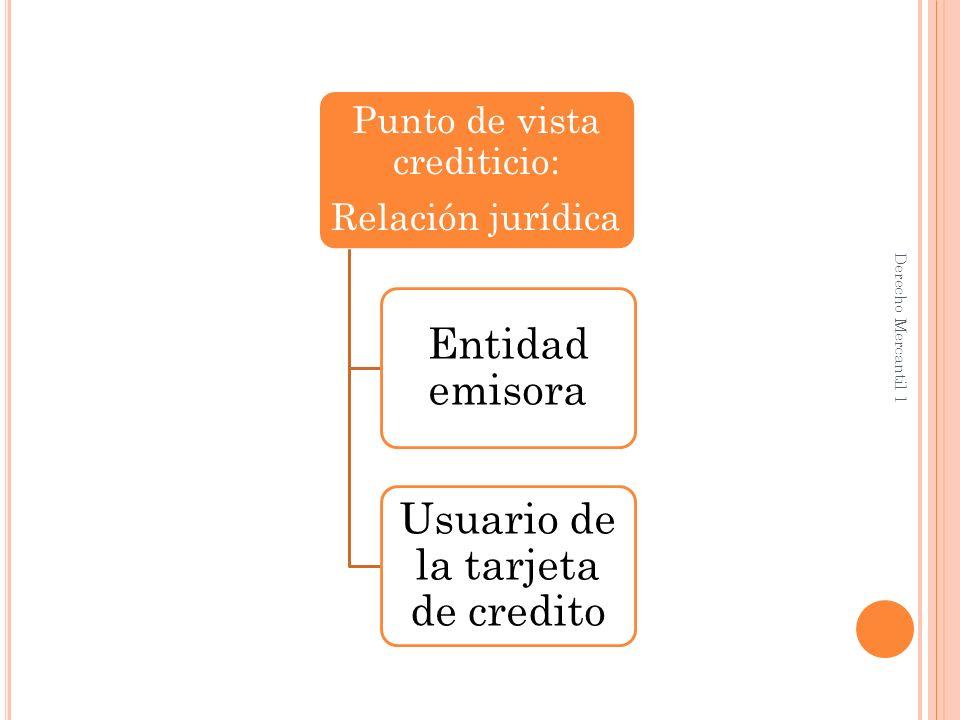 Derecho Mercantil 1 Punto de vista crediticio: Relación jurídica