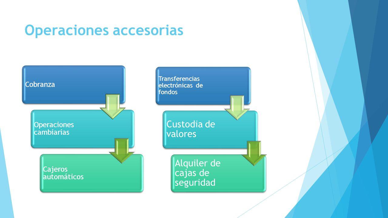 Operaciones accesorias
