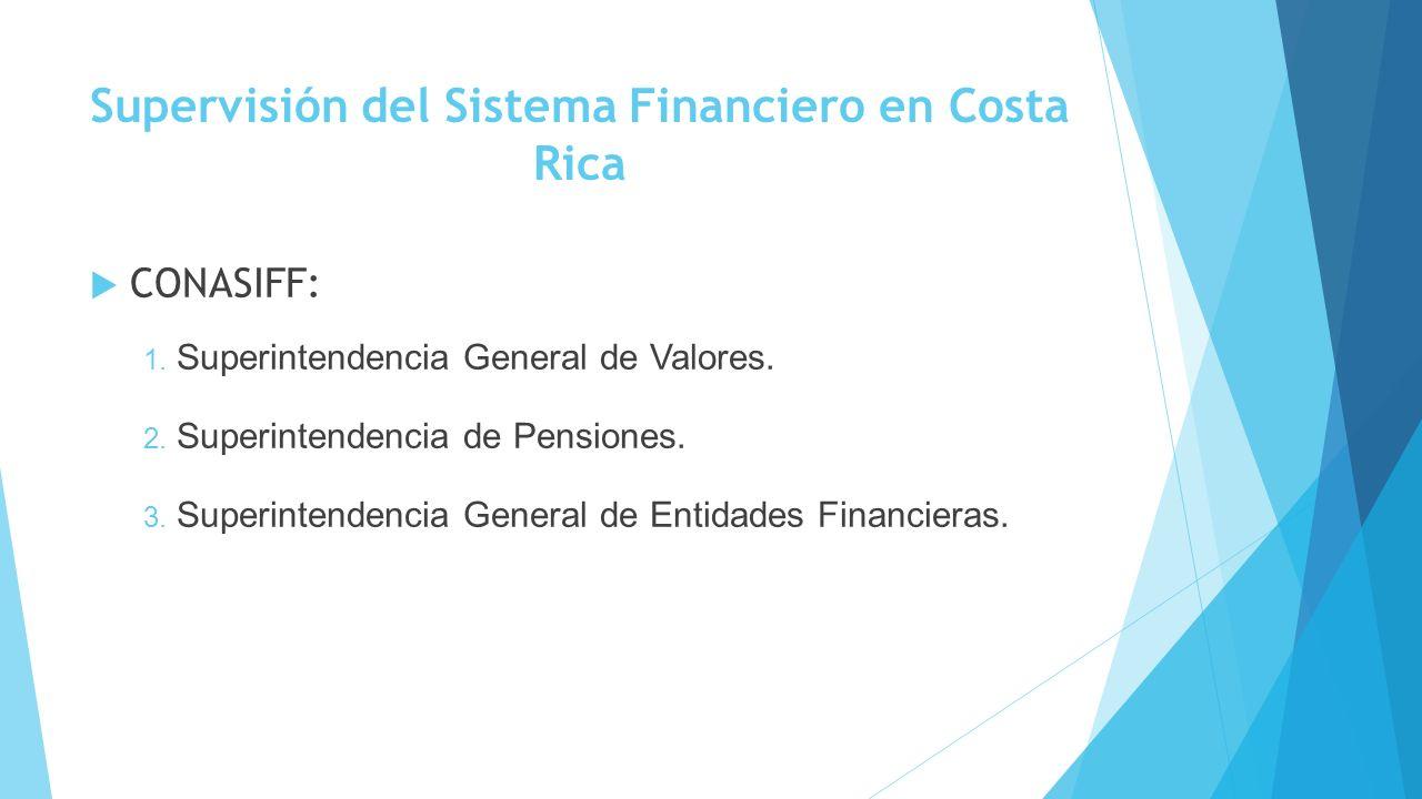 Supervisión del Sistema Financiero en Costa Rica