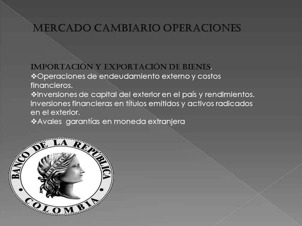 MERCADO CAMBIARIO OPERACIONES