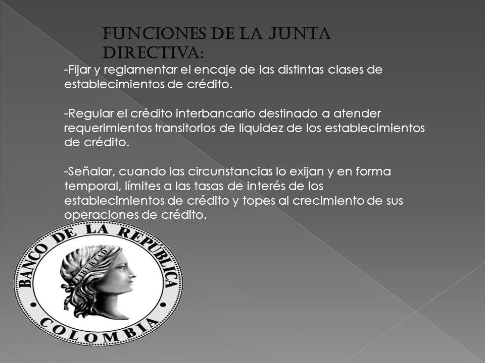 Funciones de la Junta Directiva: