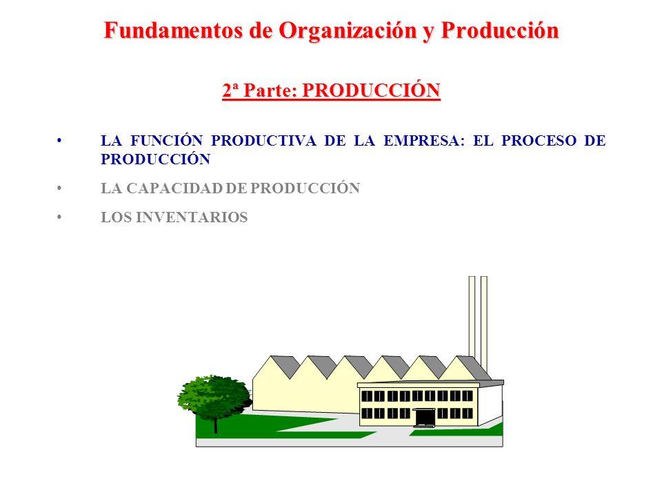 Fundamentos de Organización y Producción 2ª Parte: PRODUCCIÓN