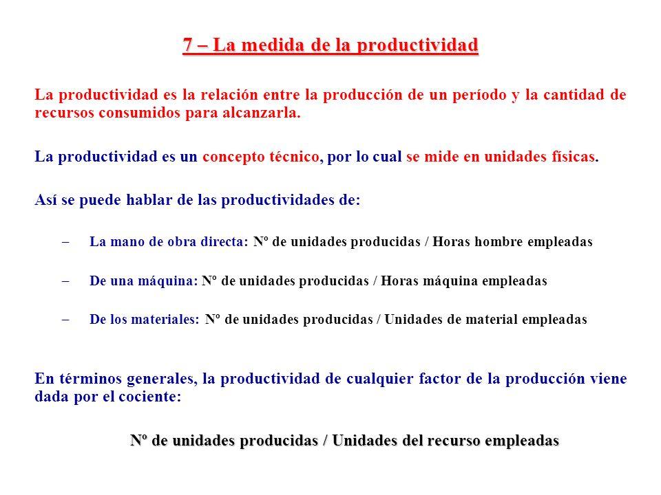 7 – La medida de la productividad