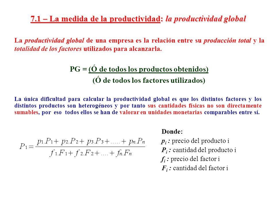 7.1 – La medida de la productividad: la productividad global