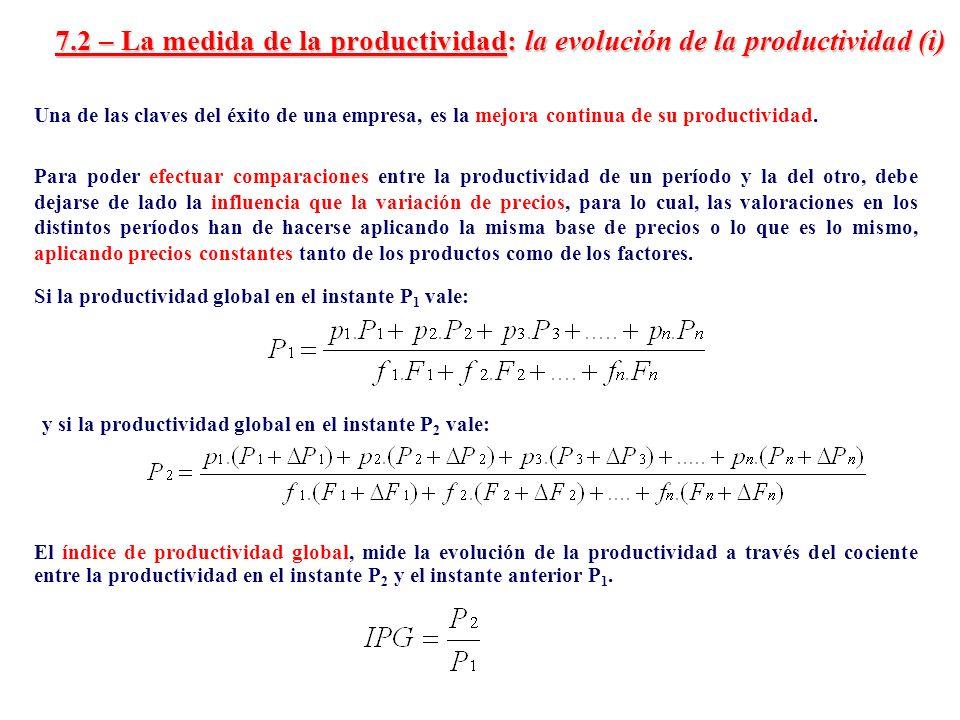 7.2 – La medida de la productividad: la evolución de la productividad (i)