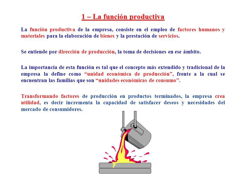 1 – La función productiva