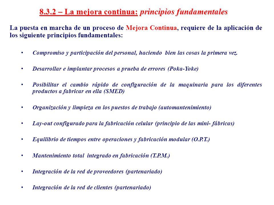 8.3.2 – La mejora continua: principios fundamentales