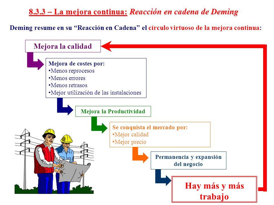 8.3.3 – La mejora continua: Reacción en cadena de Deming