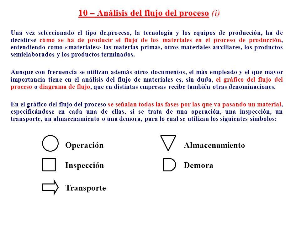 10 – Análisis del flujo del proceso (i)