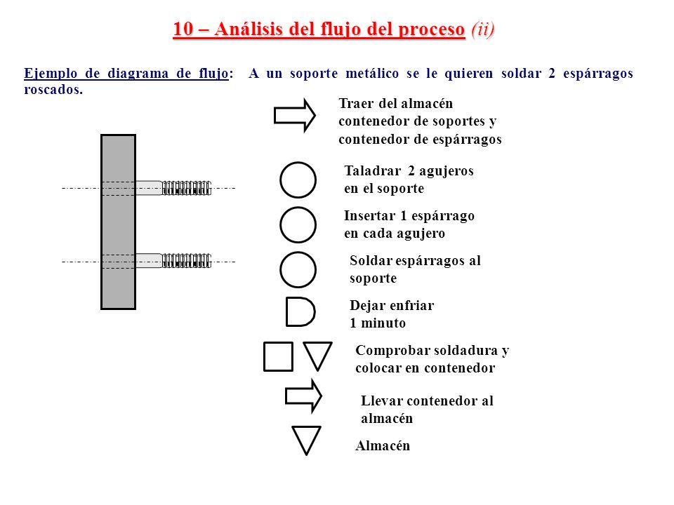 10 – Análisis del flujo del proceso (ii)