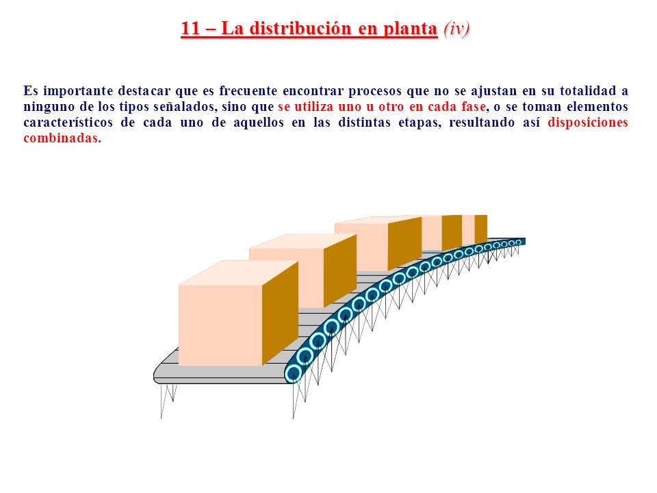 11 – La distribución en planta (iv)