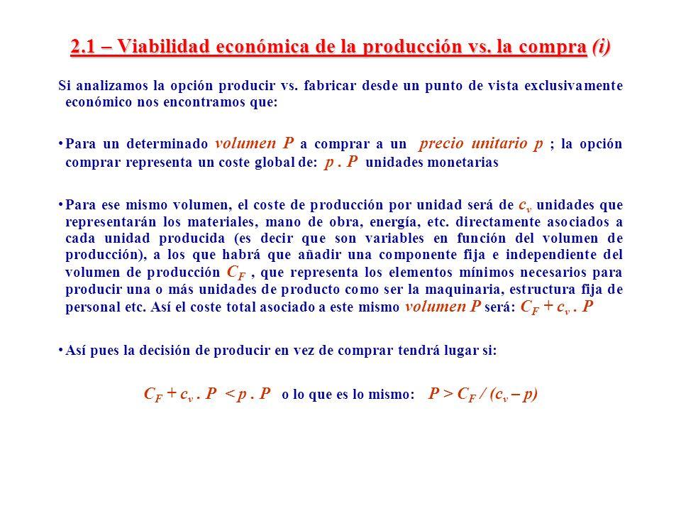 2.1 – Viabilidad económica de la producción vs. la compra (i)