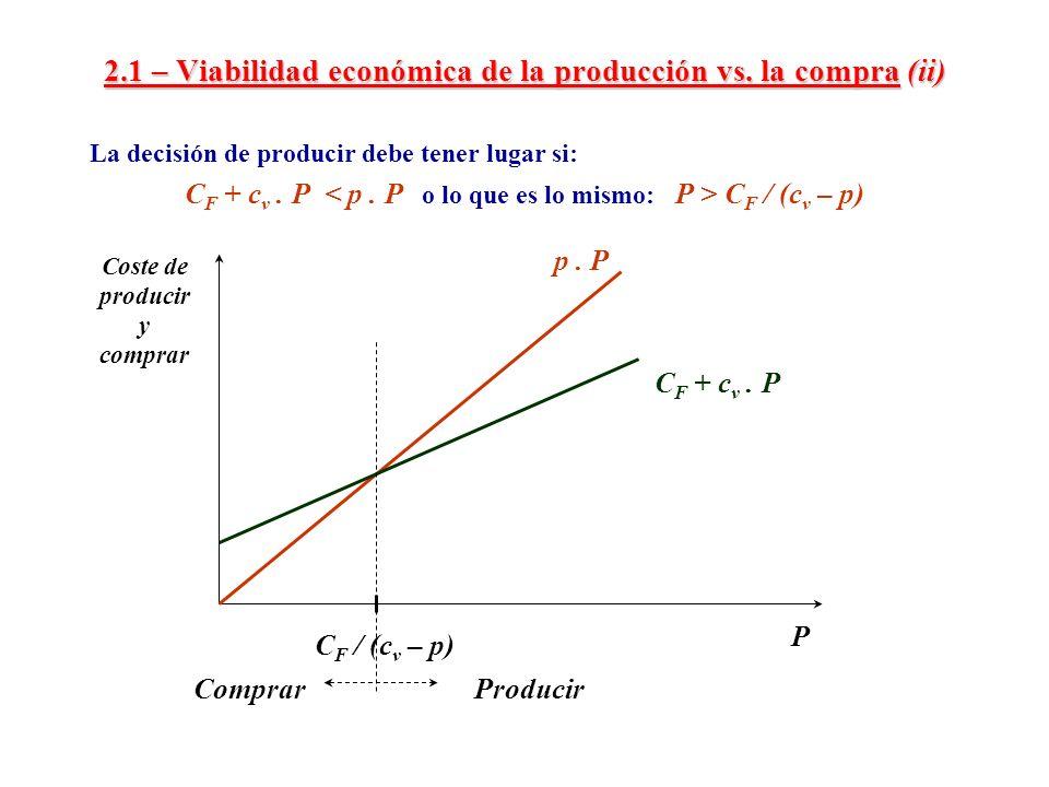 2.1 – Viabilidad económica de la producción vs. la compra (ii)