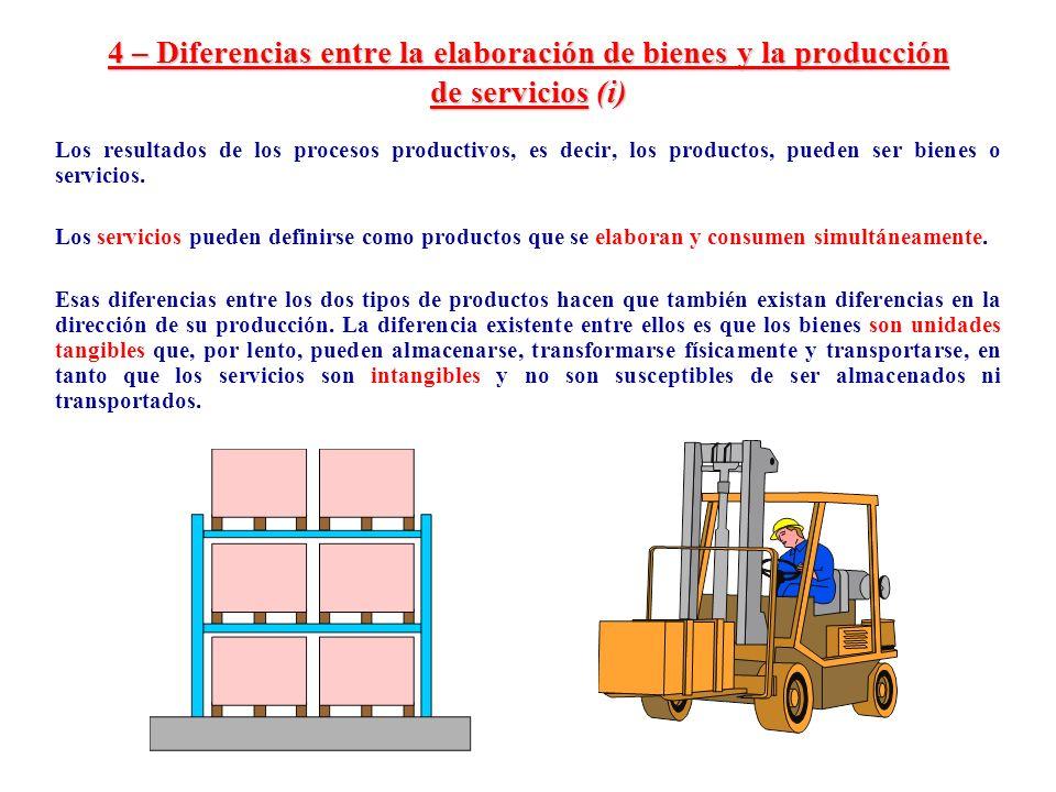 4 – Diferencias entre la elaboración de bienes y la producción de servicios (i)