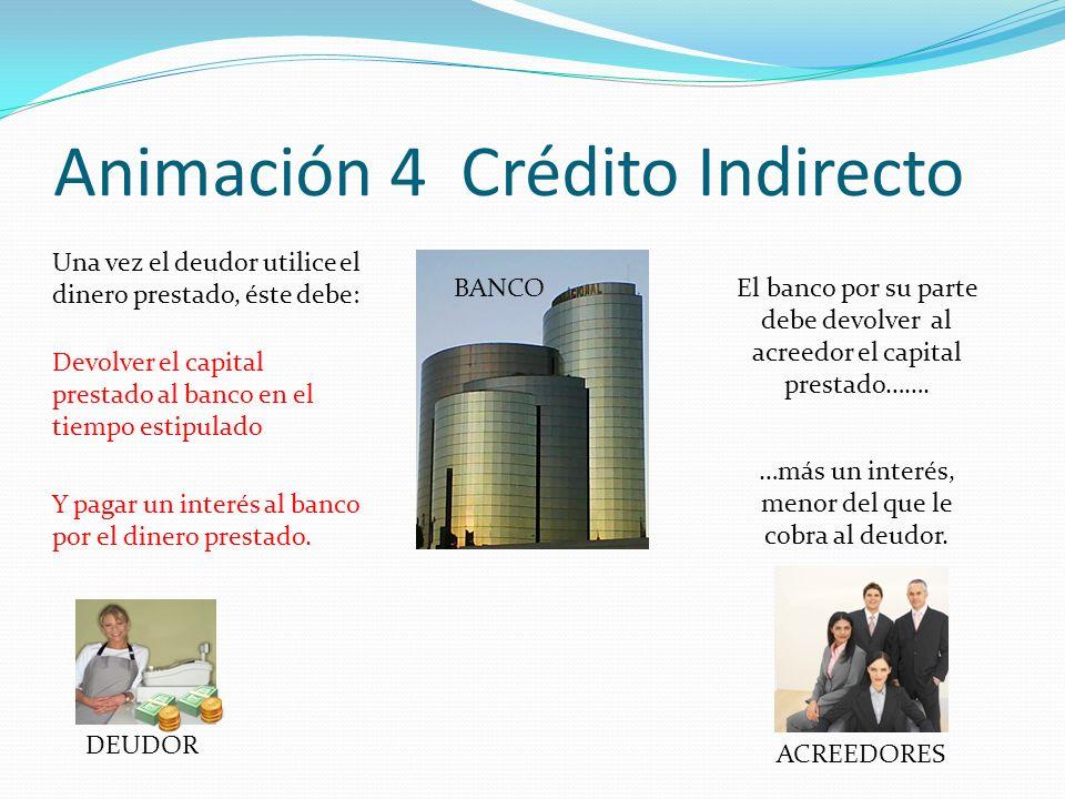 Animación 4 Crédito Indirecto