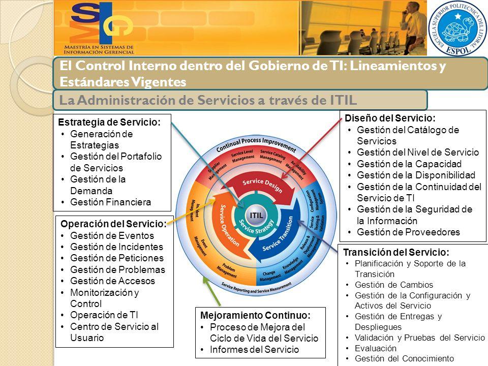 La Administración de Servicios a través de ITIL