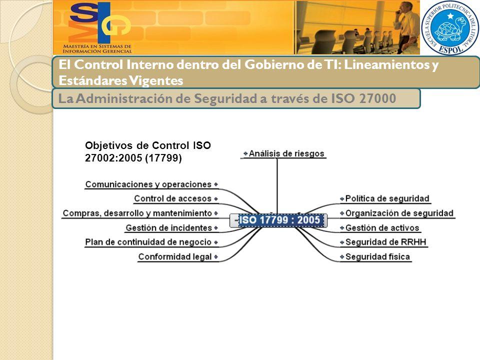 La Administración de Seguridad a través de ISO 27000