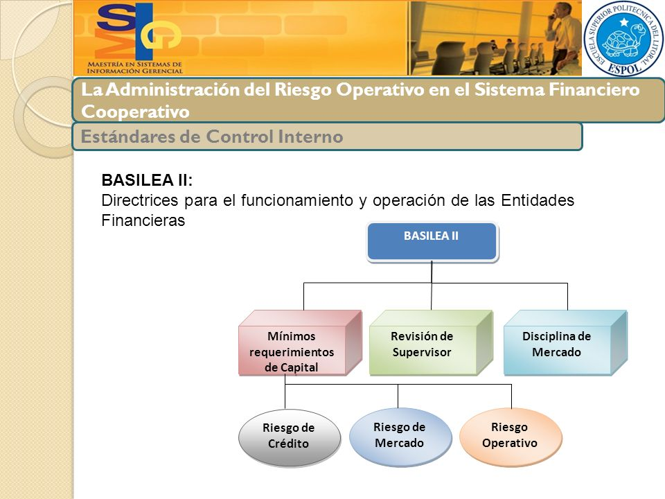 Mínimos requerimientos de Capital Revisión de Supervisor
