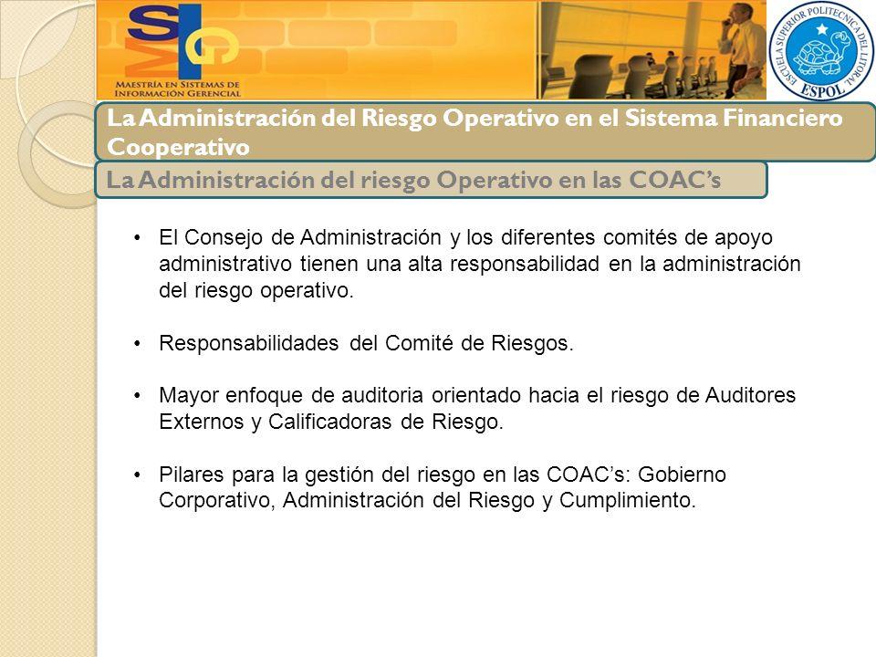 La Administración del riesgo Operativo en las COAC's