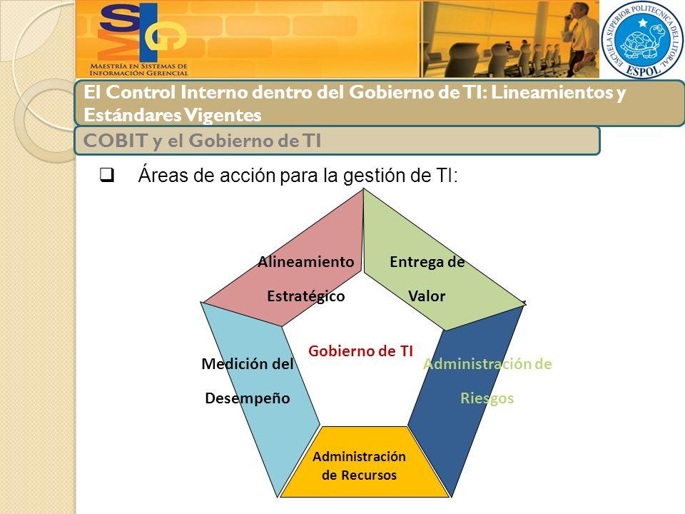 COBIT y el Gobierno de TI
