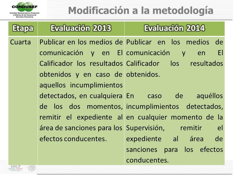 Modificación a la metodología