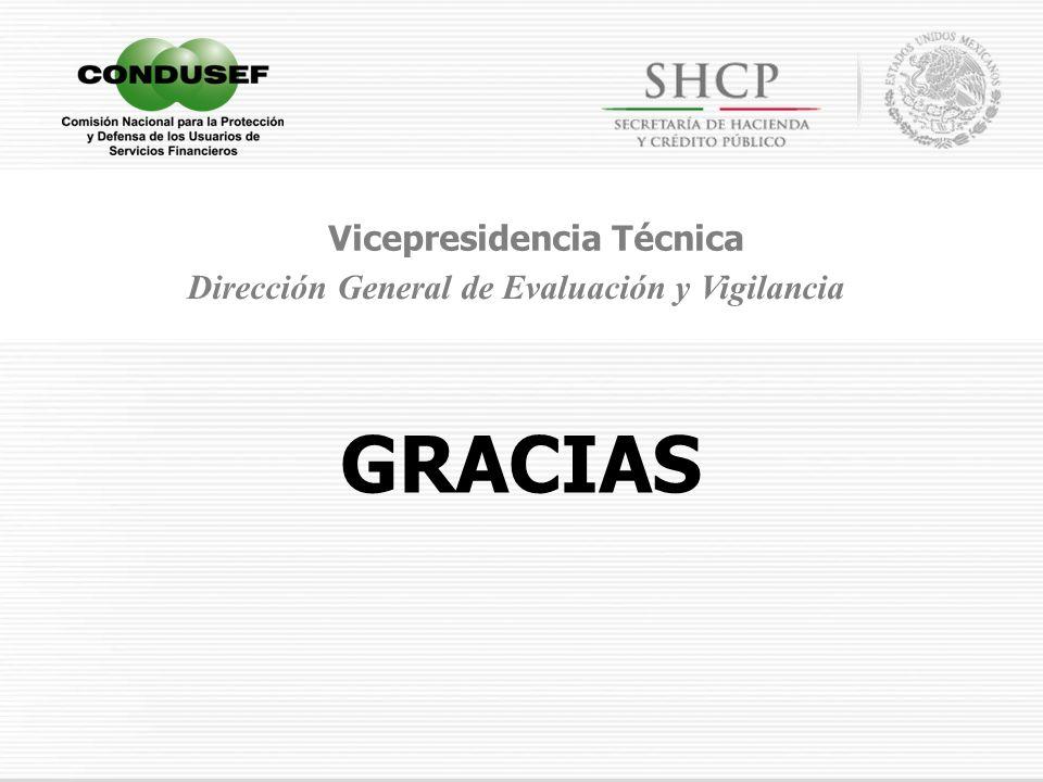 GRACIAS Vicepresidencia Técnica
