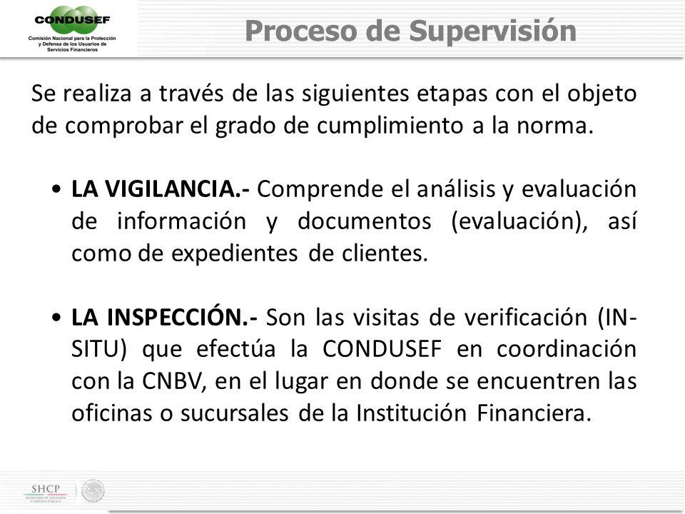 Proceso de Supervisión